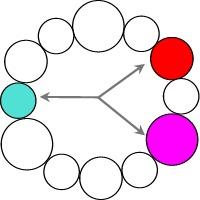 Colour wheel with split complementary colour scheme