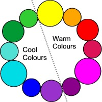 Ink yellow, magenta, cyan colour wheel divided into warm and cold colours
